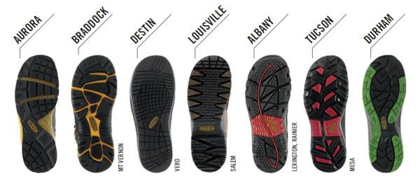 Patterns For Size  Shoes