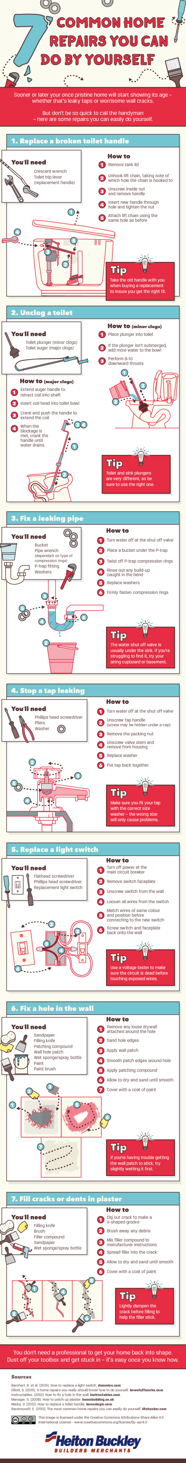 Common-home-repairs-you-can-do-yourself-V2