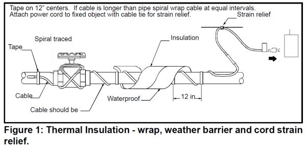 Warmup Pipe Freeze Protection Heating Cable