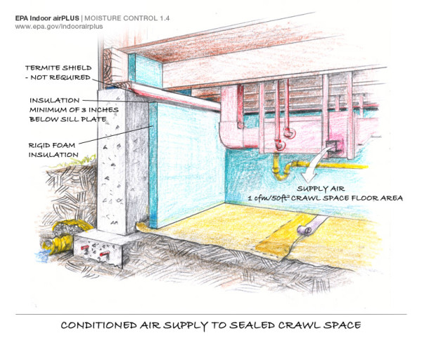 Venting And Insulating A Crawlspace A Concord Carpenter