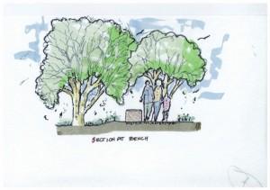 Do I need a Landscape Architect?
